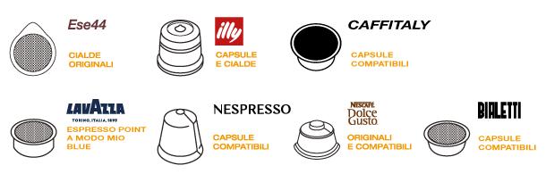 I Sistemi Espresso